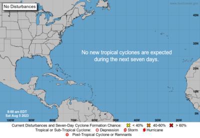 hurricane center
